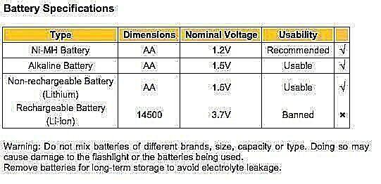 Battery Specs