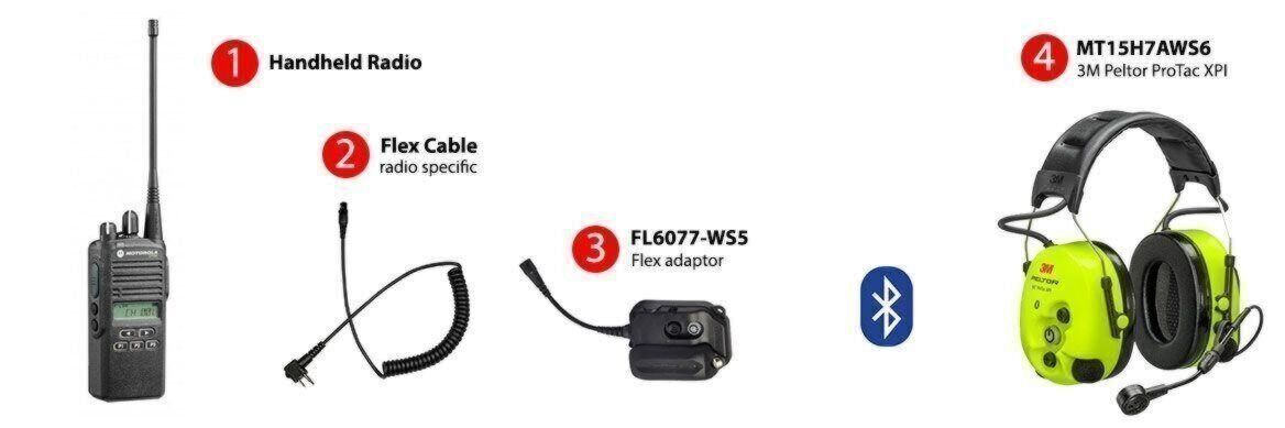 Example of wireless connection to portable/handheld radio